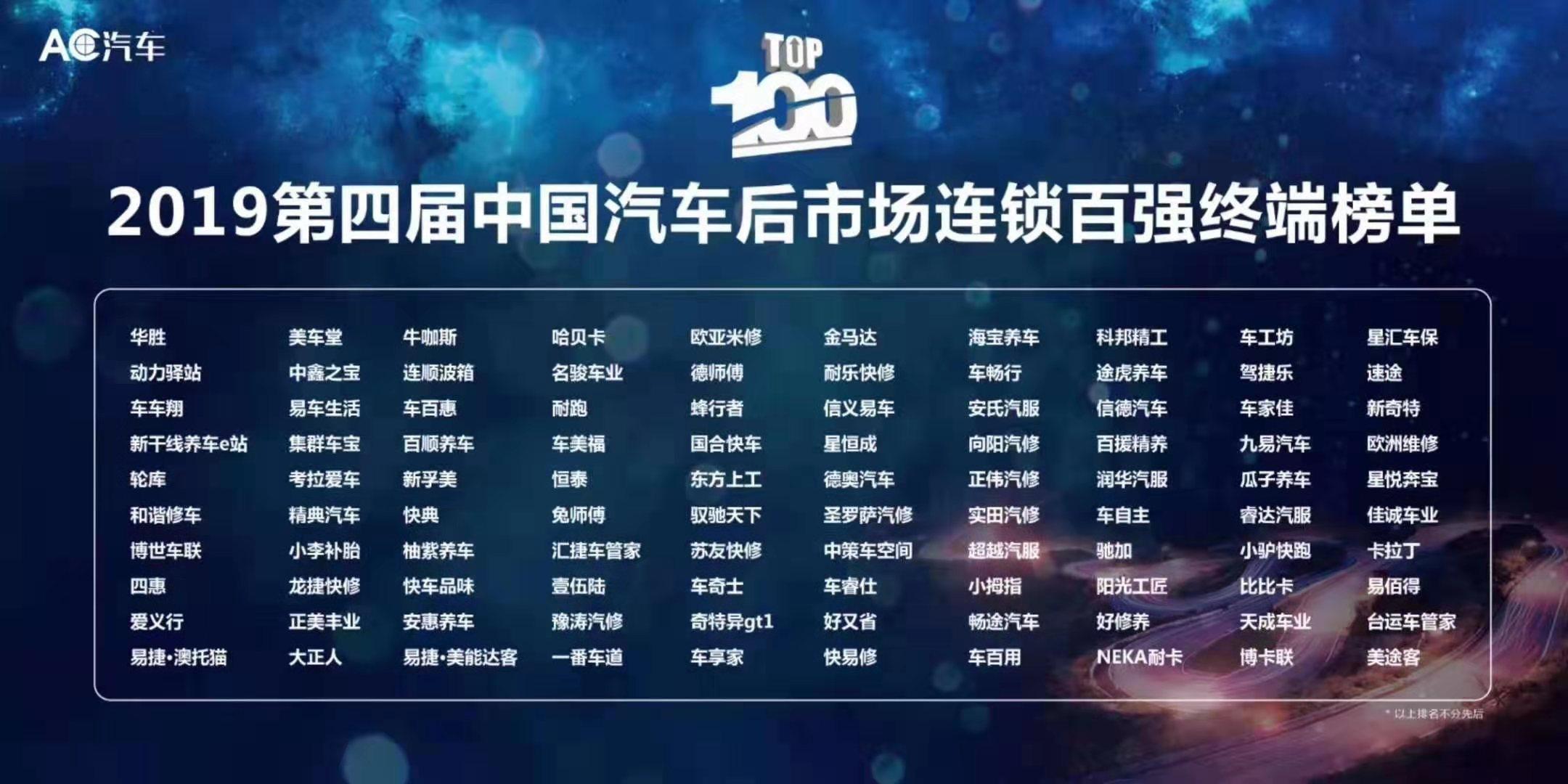 """睿达汽服荣获2019第四届中国汽车后市场""""连锁百强""""殊荣"""